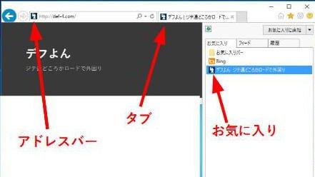 Internet Explorer11でのファビコン