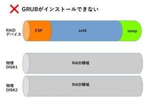 raid-linux2